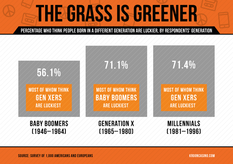 andere generatie